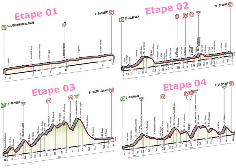 Les quatre premières étapes sont intégralement disputées en Ligurie