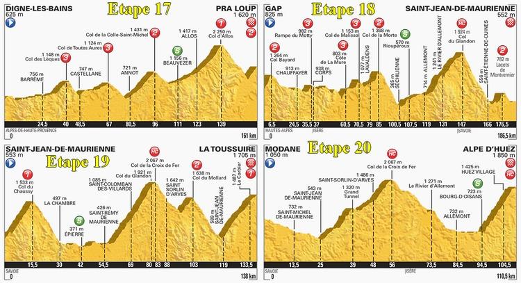 Avec quatre étapes et un final à l'Alpe d'Huez, les Alpes s'annoncent comme le rendez-vous de ce Tour 2015.